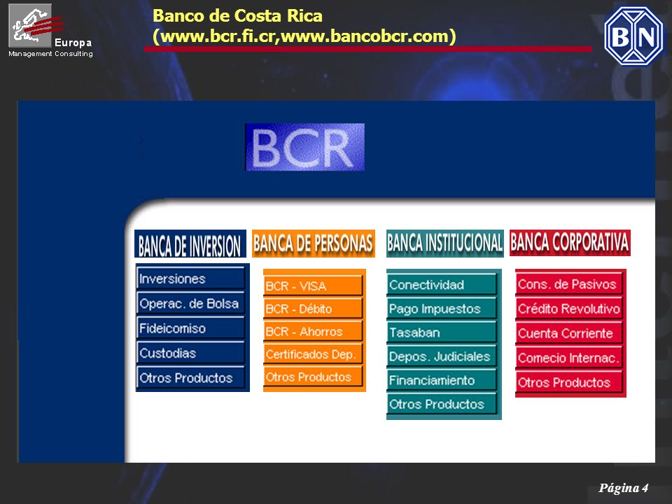 Página 15 Banco Internacional de Costa Rica (www.bicsa.com) Una vez que se ingresa al sistema, CARD ONLINE se mostrarán los productos o Tarjetas que usted tiene con nuestra institución.