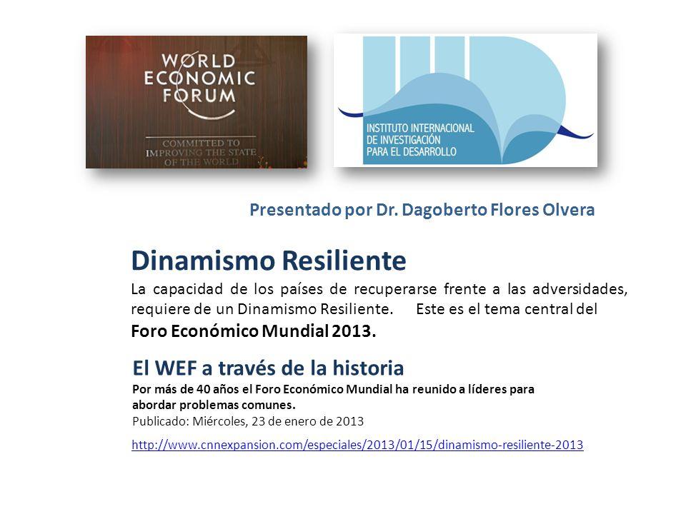 Dinamismo Resiliente La capacidad de los países de recuperarse frente a las adversidades, requiere de un Dinamismo Resiliente.