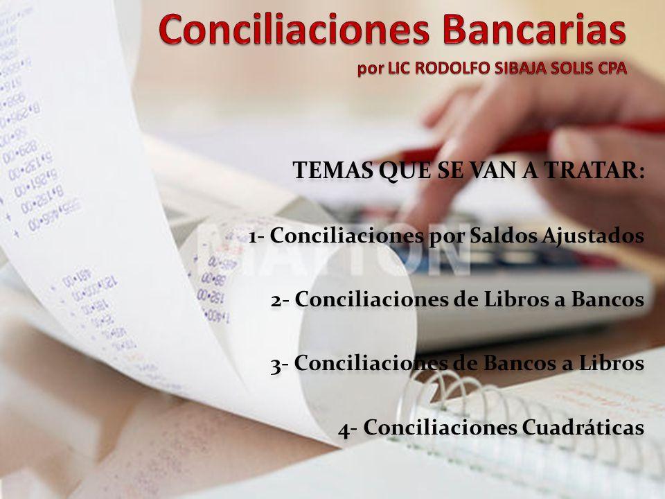 TEMAS QUE SE VAN A TRATAR: 1- Conciliaciones por Saldos Ajustados 2- Conciliaciones de Libros a Bancos 3- Conciliaciones de Bancos a Libros 4- Conciliaciones Cuadráticas TEMAS QUE SE VAN A TRATAR: 1- Conciliaciones por Saldos Ajustados 2- Conciliaciones de Libros a Bancos 3- Conciliaciones de Bancos a Libros 4- Conciliaciones Cuadráticas