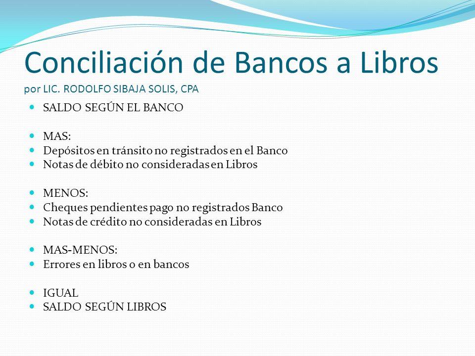 Conciliación de Bancos a Libros por LIC.