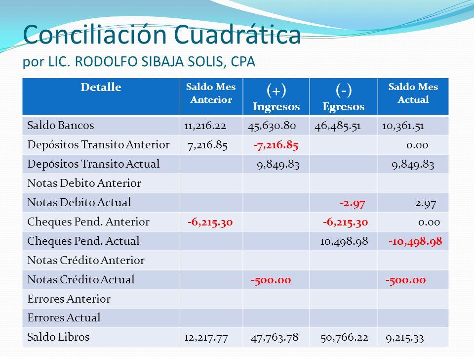 Conciliación Cuadrática por LIC.