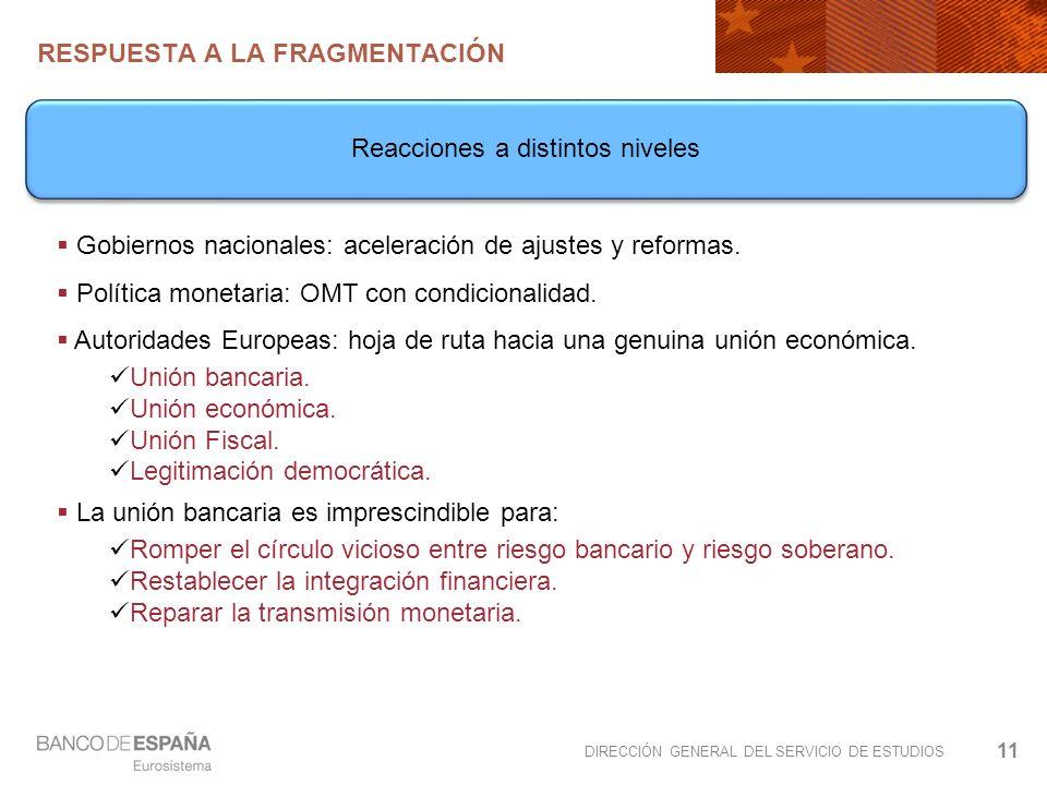 DIRECCIÓN GENERAL DEL SERVICIO DE ESTUDIOS RESPUESTA A LA FRAGMENTACIÓN 11 Gobiernos nacionales: aceleración de ajustes y reformas.
