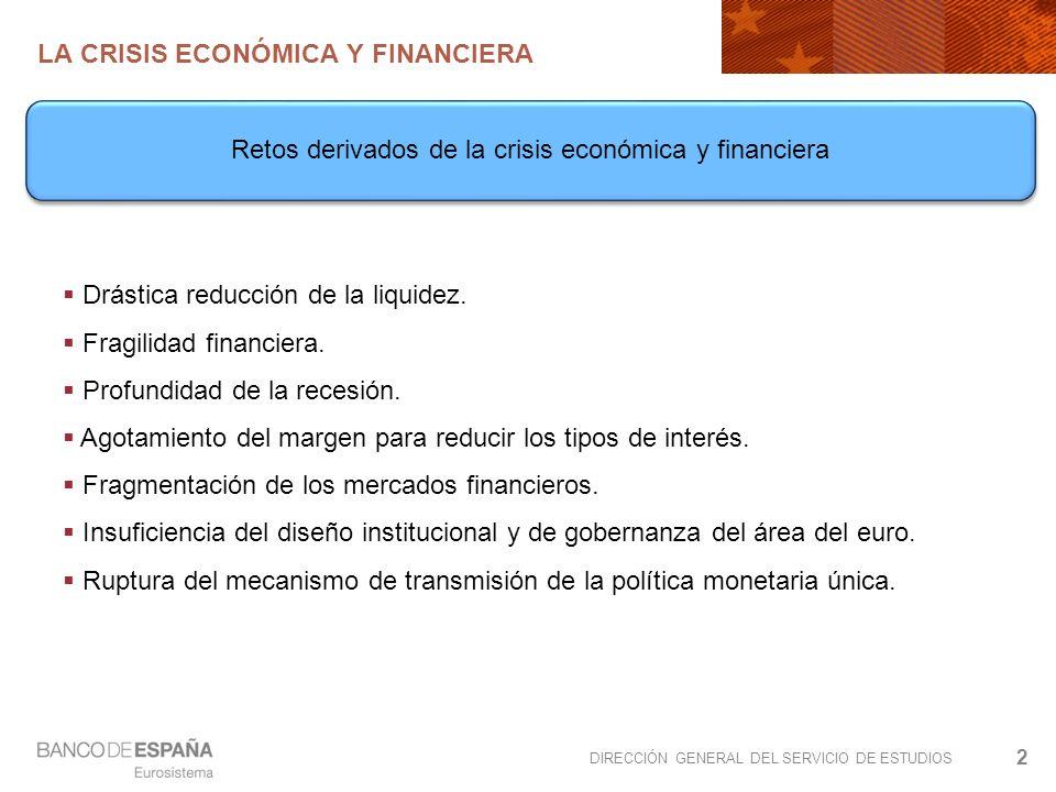 DIRECCIÓN GENERAL DEL SERVICIO DE ESTUDIOS LA CRISIS ECONÓMICA Y FINANCIERA 2 Drástica reducción de la liquidez.