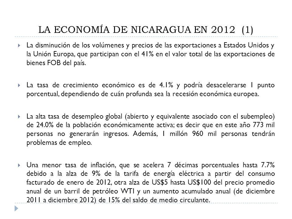 LA ECONOMÍA DE NICARAGUA EN 2012 (1) La disminución de los volúmenes y precios de las exportaciones a Estados Unidos y la Unión Europa, que participan