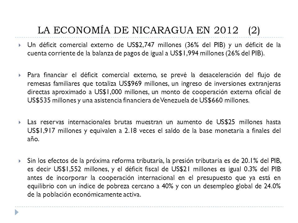 LA ECONOMÍA DE NICARAGUA EN 2012 (2) Un déficit comercial externo de US$2,747 millones (36% del PIB) y un déficit de la cuenta corriente de la balanza