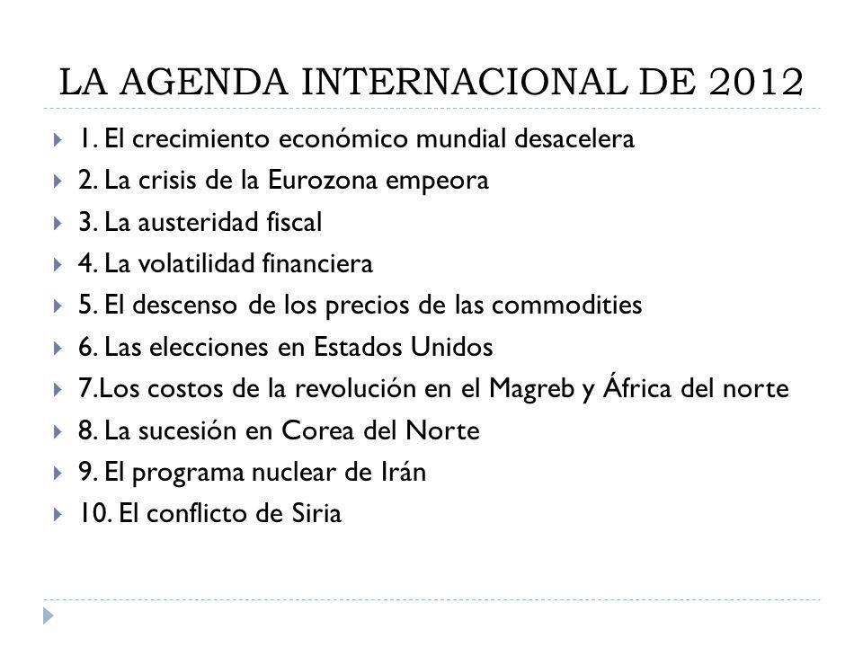 LA AGENDA INTERNACIONAL DE 2012 1. El crecimiento económico mundial desacelera 2. La crisis de la Eurozona empeora 3. La austeridad fiscal 4. La volat