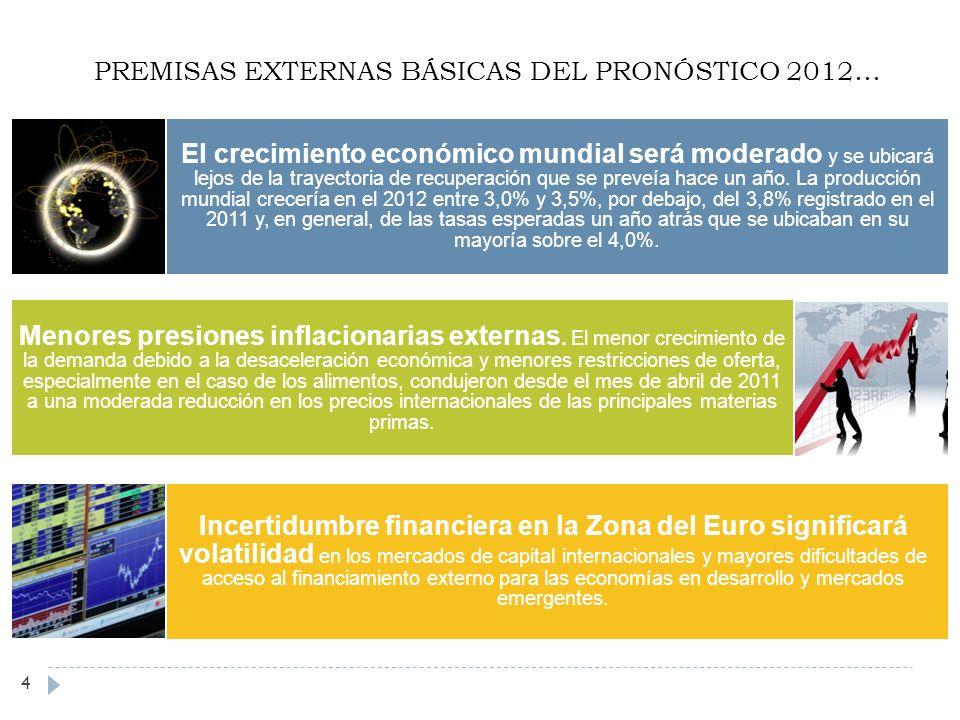 PREMISAS EXTERNAS BÁSICAS DEL PRONÓSTICO 2012… El crecimiento económico mundial será moderado y se ubicará lejos de la trayectoria de recuperación que