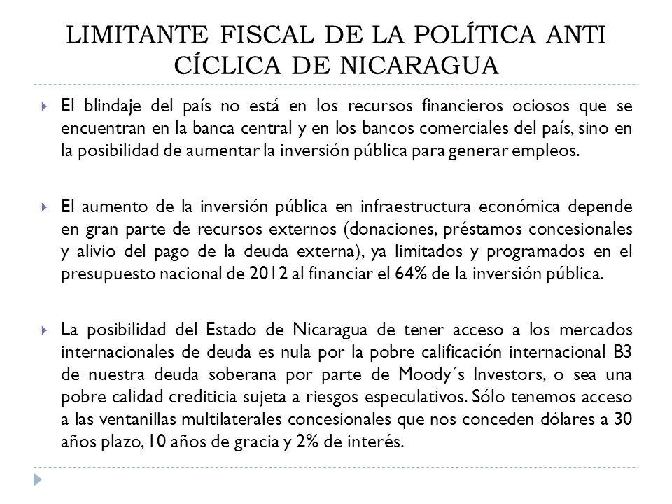 LIMITANTE FISCAL DE LA POLÍTICA ANTI CÍCLICA DE NICARAGUA El blindaje del país no está en los recursos financieros ociosos que se encuentran en la ban