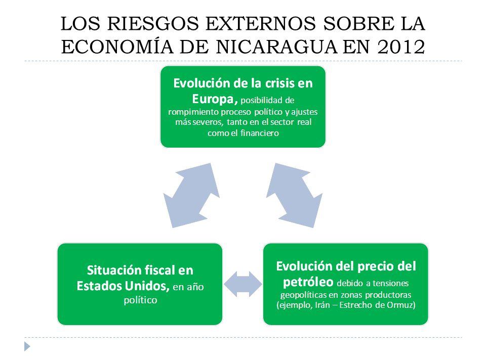 LOS RIESGOS EXTERNOS SOBRE LA ECONOMÍA DE NICARAGUA EN 2012