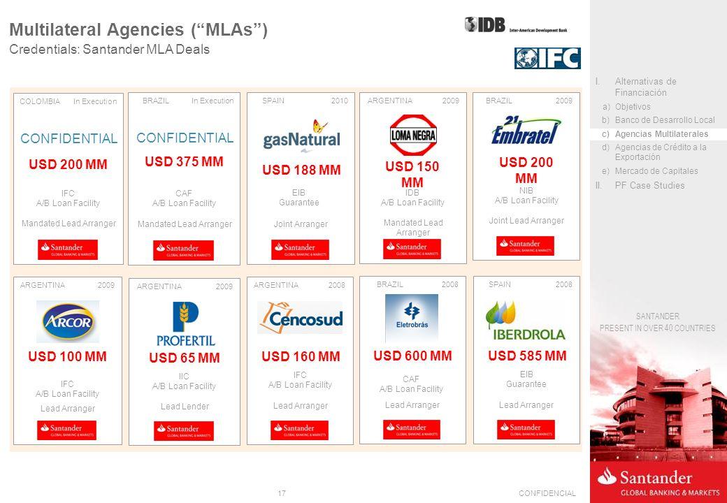 17CONFIDENCIAL SANTANDER PRESENT IN OVER 40 COUNTRIES BRAZIL2009 Joint Lead Arranger USD 200 MM NIB A/B Loan Facility ARGENTINA2009 Lead Arranger USD