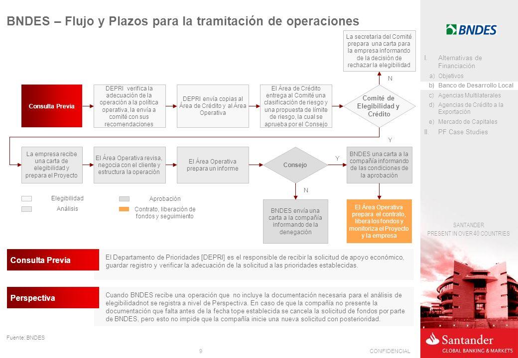 9CONFIDENCIAL SANTANDER PRESENT IN OVER 40 COUNTRIES Consulta Previa DEPRI verifica la adecuación de la operación a la política operativa, la envía a
