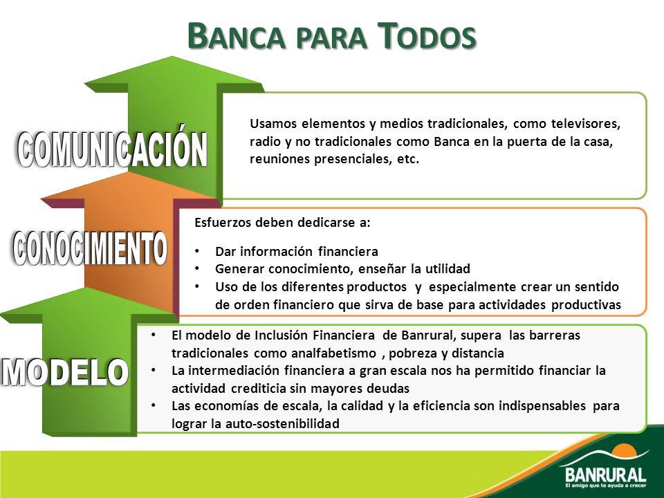 B ANCA PARA T ODOS El modelo de Inclusión Financiera de Banrural, supera las barreras tradicionales como analfabetismo, pobreza y distancia La interme