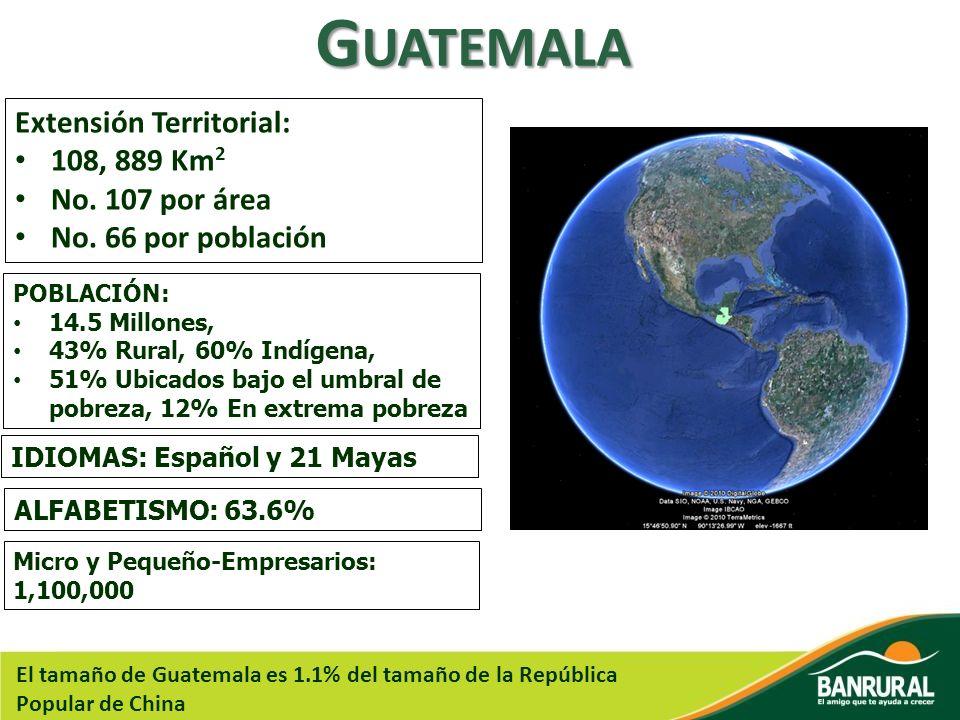 G UATEMALA El tamaño de Guatemala es 1.1% del tamaño de la República Popular de China Extensión Territorial: 108, 889 Km 2 No. 107 por área No. 66 por