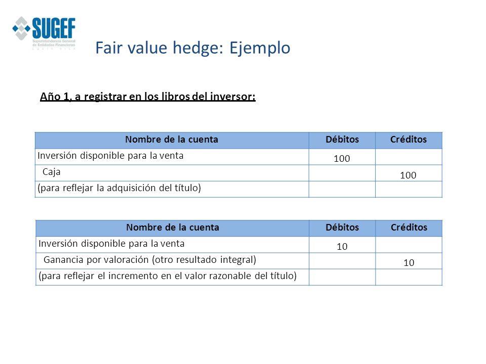 Año 1, a registrar en los libros del inversor: Fair value hedge: Ejemplo Nombre de la cuentaDébitosCréditos Inversión disponible para la venta 100 Caj