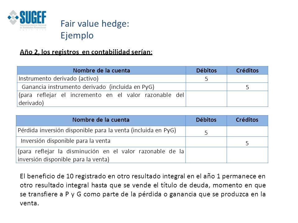Año 2, los registros en contabilidad serían: Fair value hedge: Ejemplo Nombre de la cuentaDébitosCréditos Instrumento derivado (activo) 5 Ganancia ins