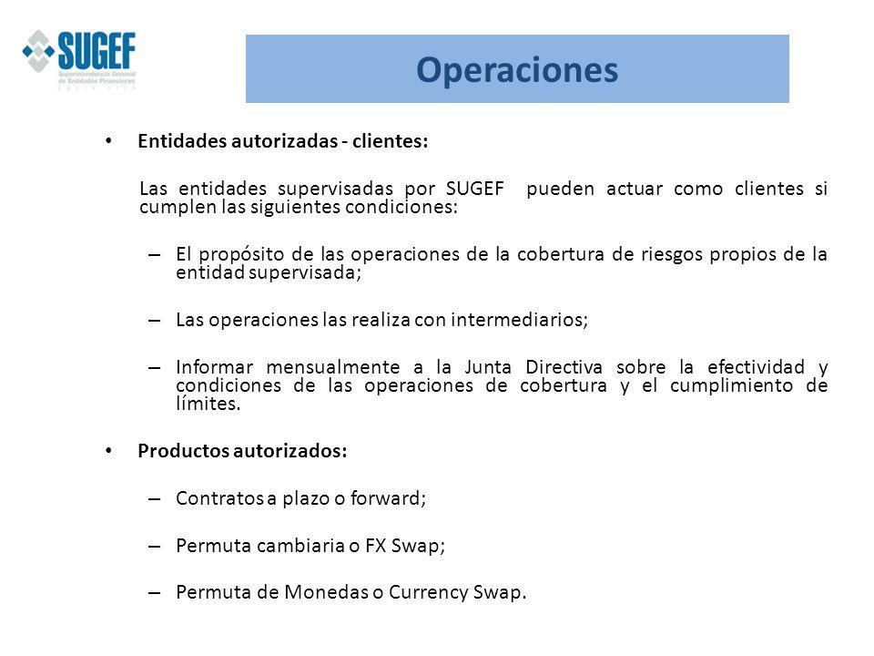 Operaciones Entidades autorizadas - clientes: Las entidades supervisadas por SUGEF pueden actuar como clientes si cumplen las siguientes condiciones: