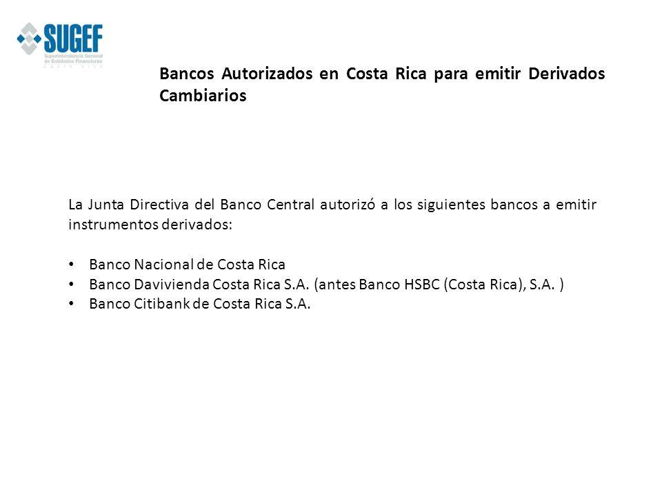 Bancos Autorizados en Costa Rica para emitir Derivados Cambiarios La Junta Directiva del Banco Central autorizó a los siguientes bancos a emitir instr
