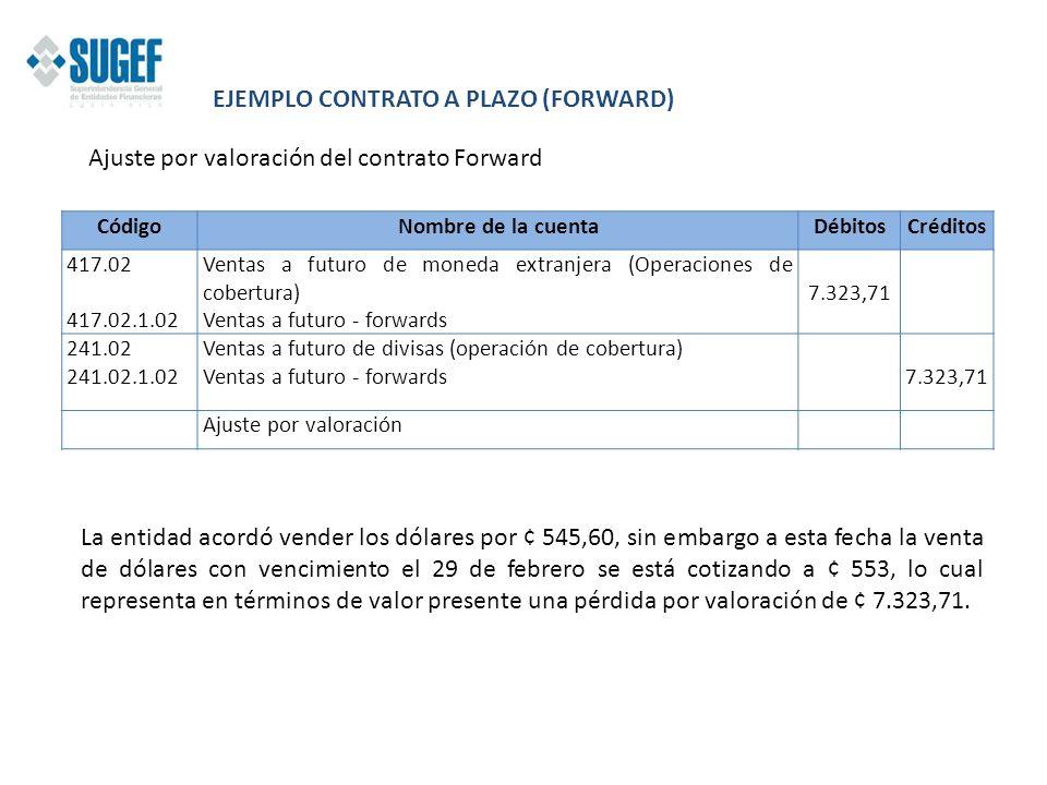 Ajuste por valoración del contrato Forward CódigoNombre de la cuentaDébitosCréditos 417.02 417.02.1.02 Ventas a futuro de moneda extranjera (Operacion