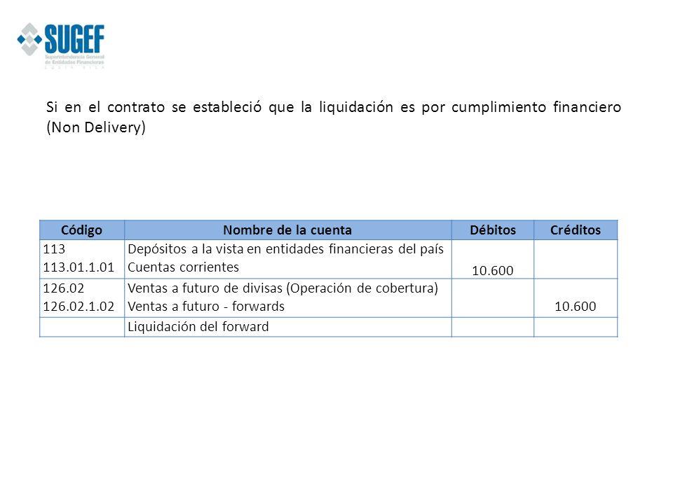 Si en el contrato se estableció que la liquidación es por cumplimiento financiero (Non Delivery) CódigoNombre de la cuentaDébitosCréditos 113 113.01.1