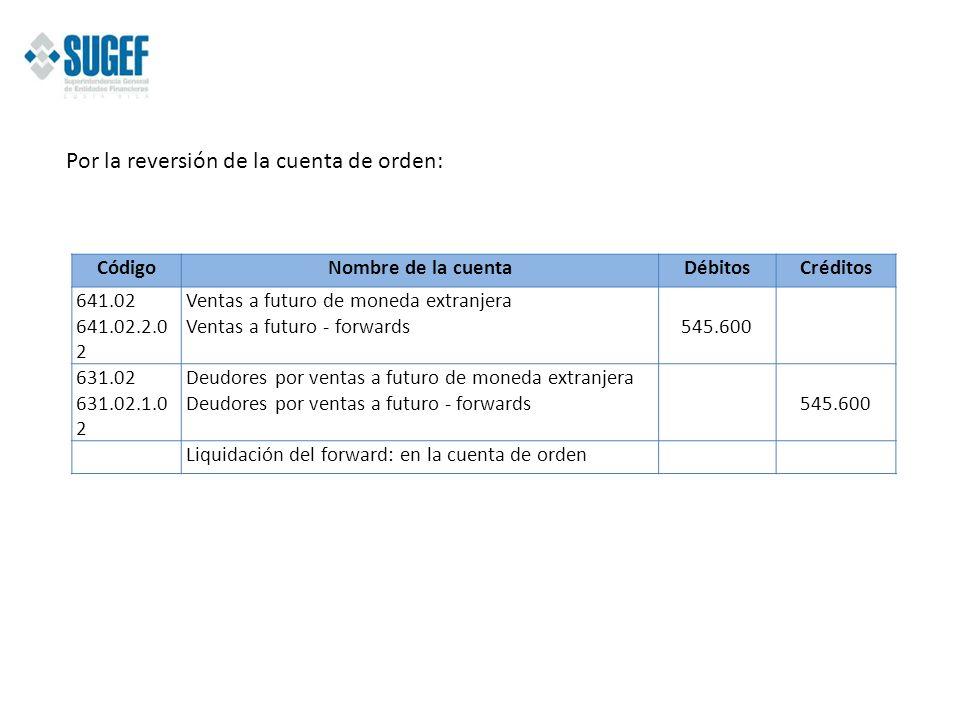 Por la reversión de la cuenta de orden: CódigoNombre de la cuentaDébitosCréditos 641.02 641.02.2.0 2 Ventas a futuro de moneda extranjera Ventas a fut