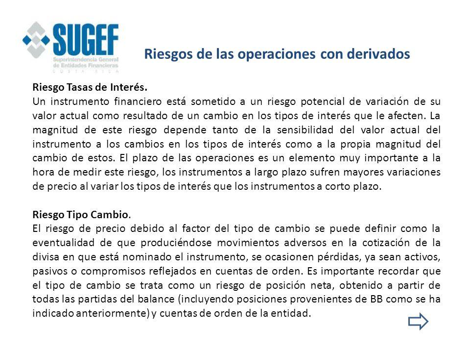 Riesgos de las operaciones con derivados Riesgo Tasas de Interés. Un instrumento financiero está sometido a un riesgo potencial de variación de su val