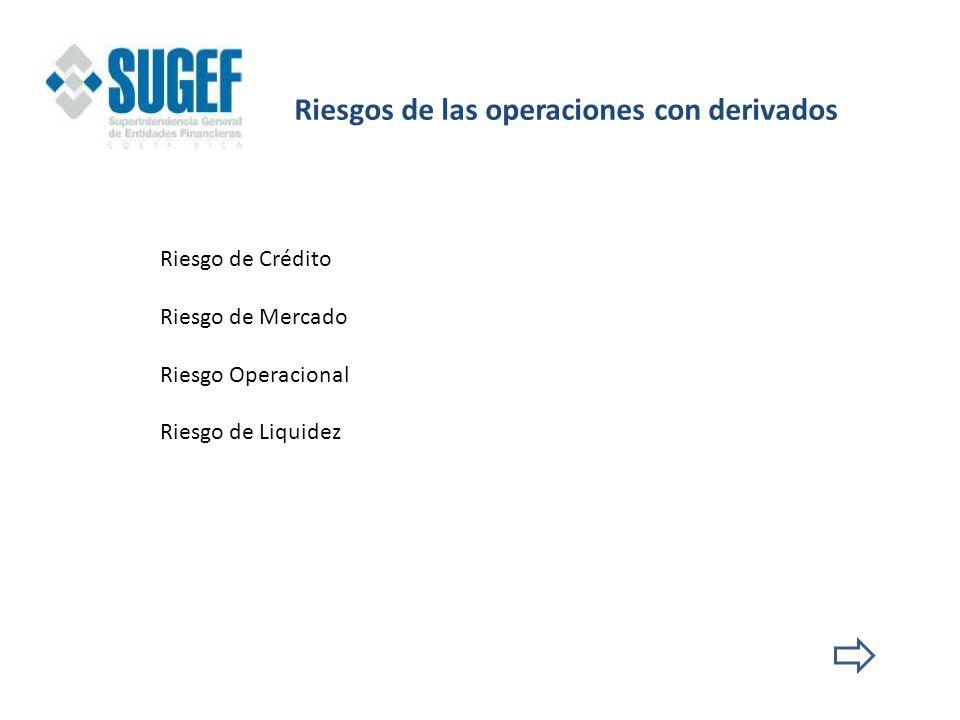 Riesgo de Crédito Riesgo de Mercado Riesgo Operacional Riesgo de Liquidez Riesgos de las operaciones con derivados