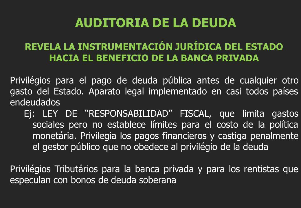 AUDITORIA DE LA DEUDA REVELA LA INSTRUMENTACIÓN JURÍDICA DEL ESTADO HACIA EL BENEFICIO DE LA BANCA PRIVADA Privilégios para el pago de deuda pública antes de cualquier otro gasto del Estado.