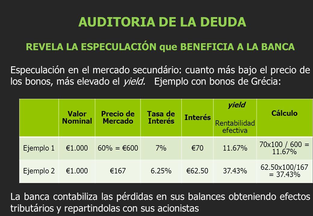 AUDITORIA DE LA DEUDA REVELA LA ESPECULACIÓN que BENEFICIA A LA BANCA Especulación en el mercado secundário: cuanto más bajo el precio de los bonos, más elevado el yield.