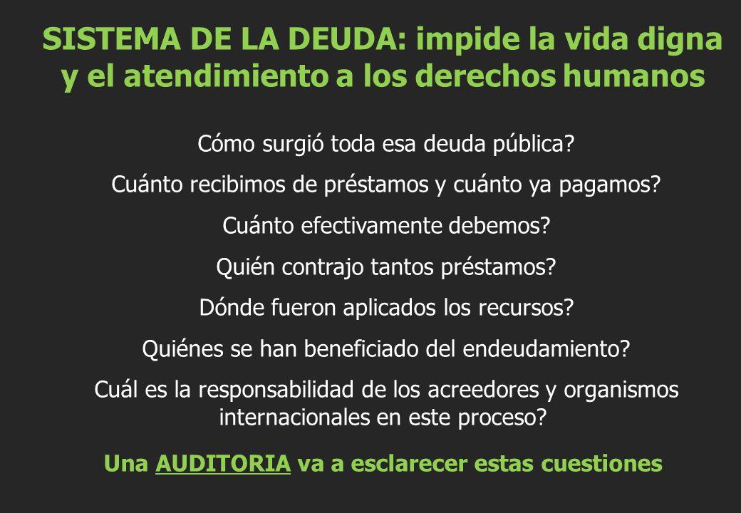 SISTEMA DE LA DEUDA: impide la vida digna y el atendimiento a los derechos humanos Cómo surgió toda esa deuda pública.