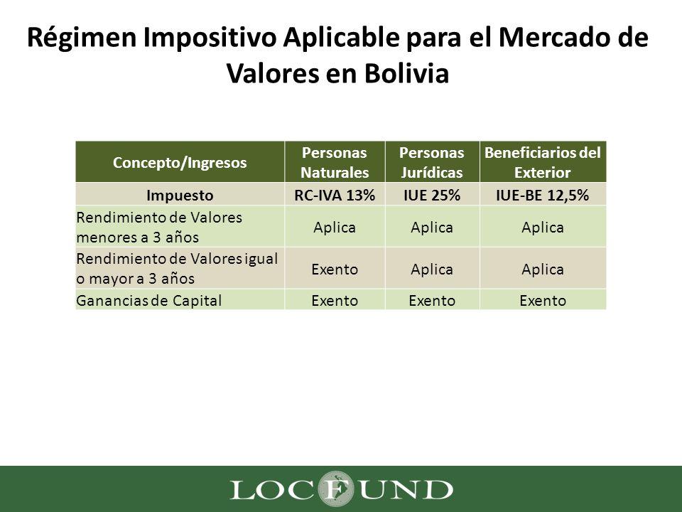 Régimen Impositivo Aplicable para el Mercado de Valores en Bolivia Concepto/Ingresos Personas Naturales Personas Jurídicas Beneficiarios del Exterior