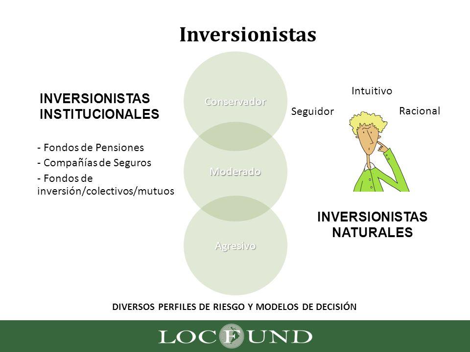Inversionistas DIVERSOS PERFILES DE RIESGO Y MODELOS DE DECISIÓN INVERSIONISTAS NATURALES Seguidor Intuitivo Racional - Fondos de Pensiones - Compañía