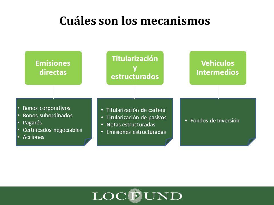 Cuáles son los mecanismos Titularización de cartera Titularización de pasivos Notas estructuradas Emisiones estructuradas Fondos de Inversión Bonos co