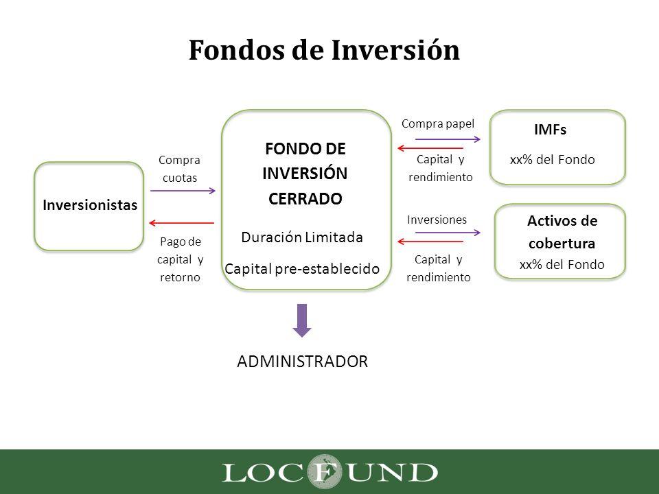 Duración Limitada Capital pre-establecido ADMINISTRADOR IMFs xx% del Fondo Activos de cobertura xx% del Fondo Compra cuotas Pago de capital y retorno