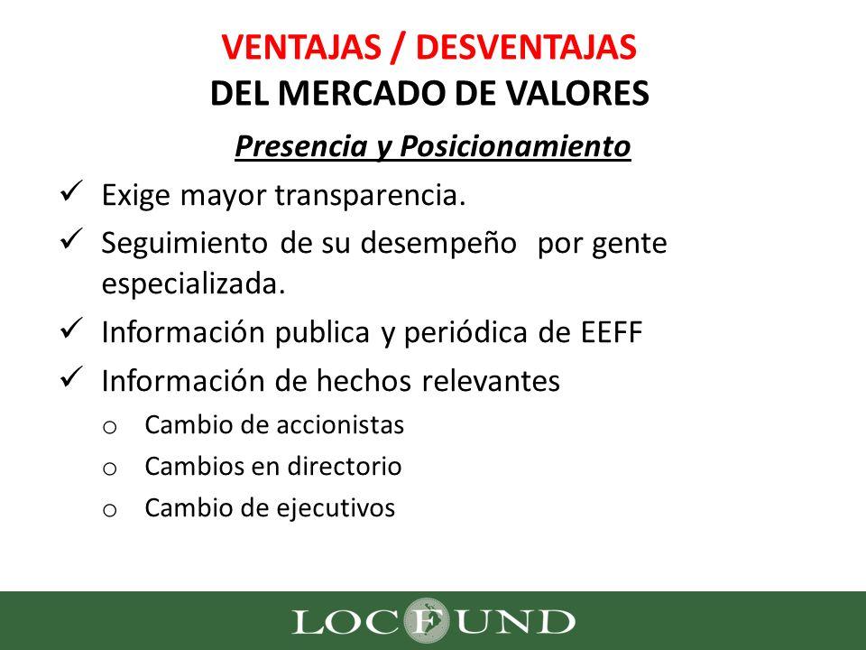 VENTAJAS / DESVENTAJAS DEL MERCADO DE VALORES Presencia y Posicionamiento Exige mayor transparencia. Seguimiento de su desempeño por gente especializa