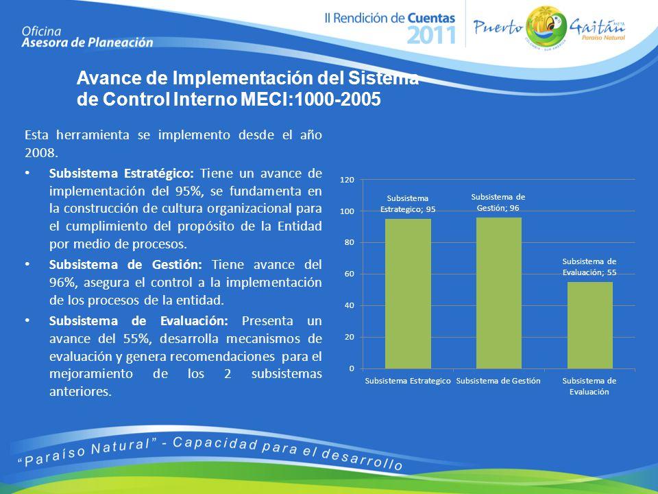 Avance de Implementación del Sistema de Control Interno MECI:1000-2005 Esta herramienta se implemento desde el año 2008.