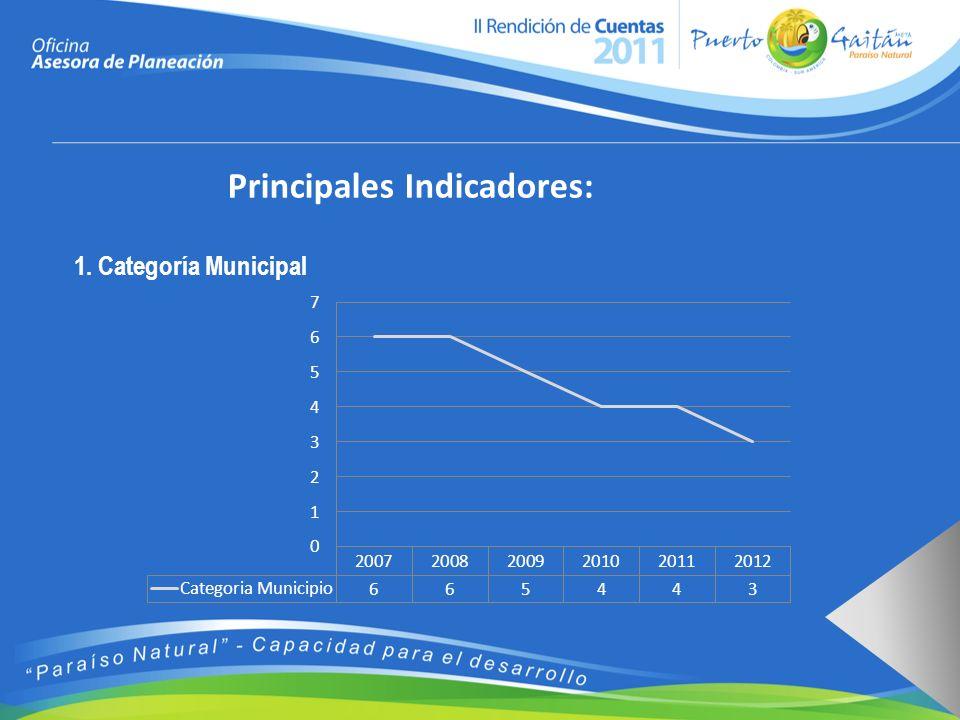 1. Categoría Municipal Principales Indicadores: