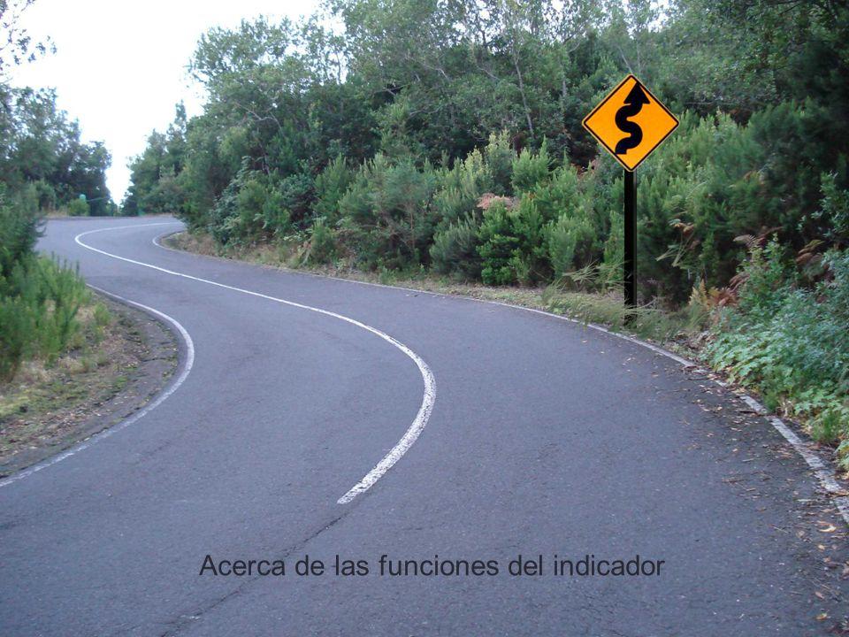 Acerca de las funciones del indicador
