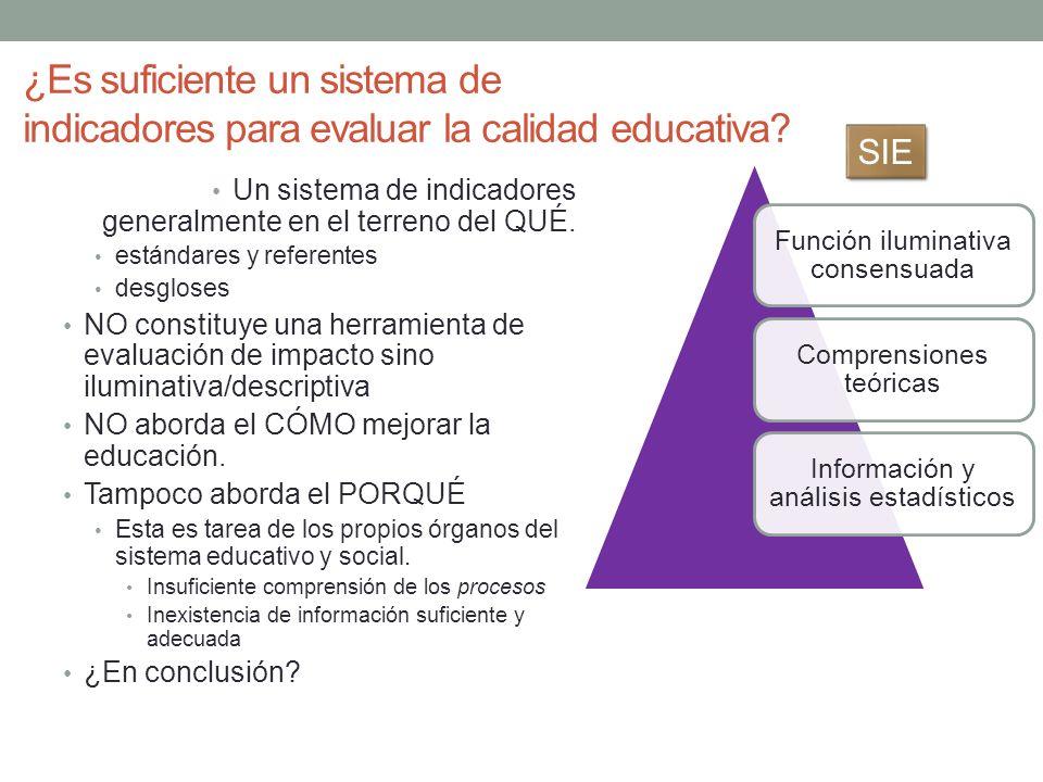 ¿Es suficiente un sistema de indicadores para evaluar la calidad educativa? Un sistema de indicadores generalmente en el terreno del QUÉ. estándares y