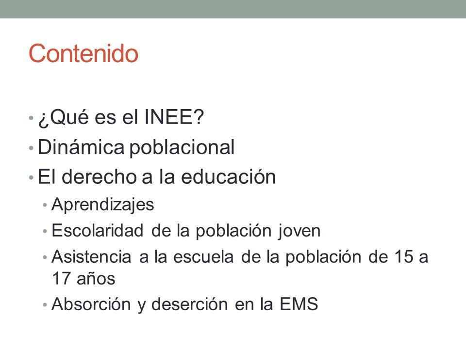 Contenido ¿Qué es el INEE? Dinámica poblacional El derecho a la educación Aprendizajes Escolaridad de la población joven Asistencia a la escuela de la
