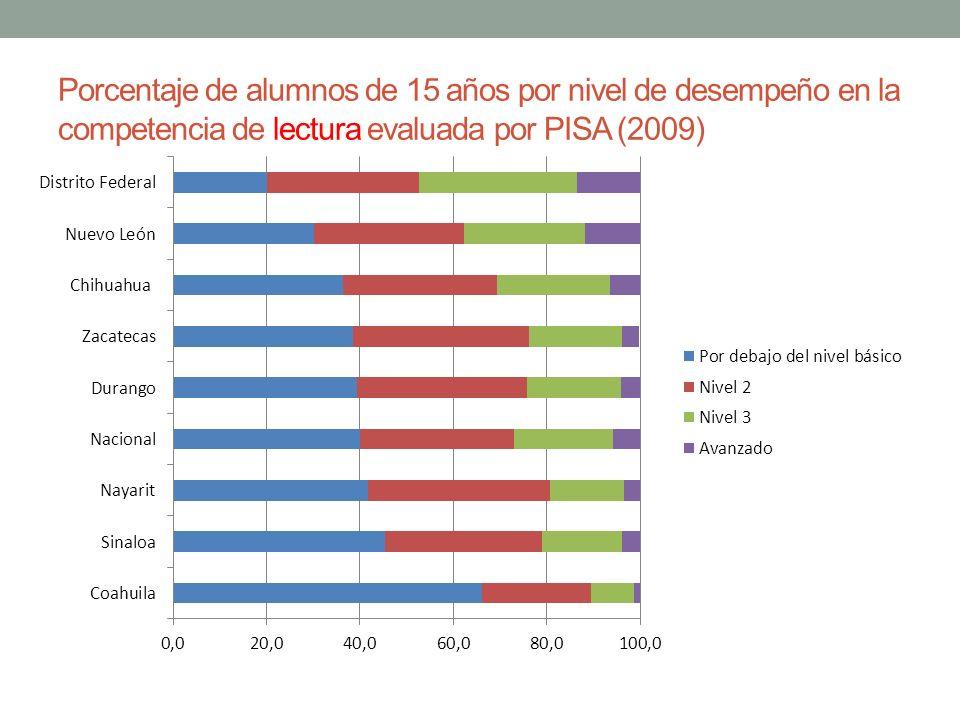Porcentaje de alumnos de 15 años por nivel de desempeño en la competencia de lectura evaluada por PISA (2009)