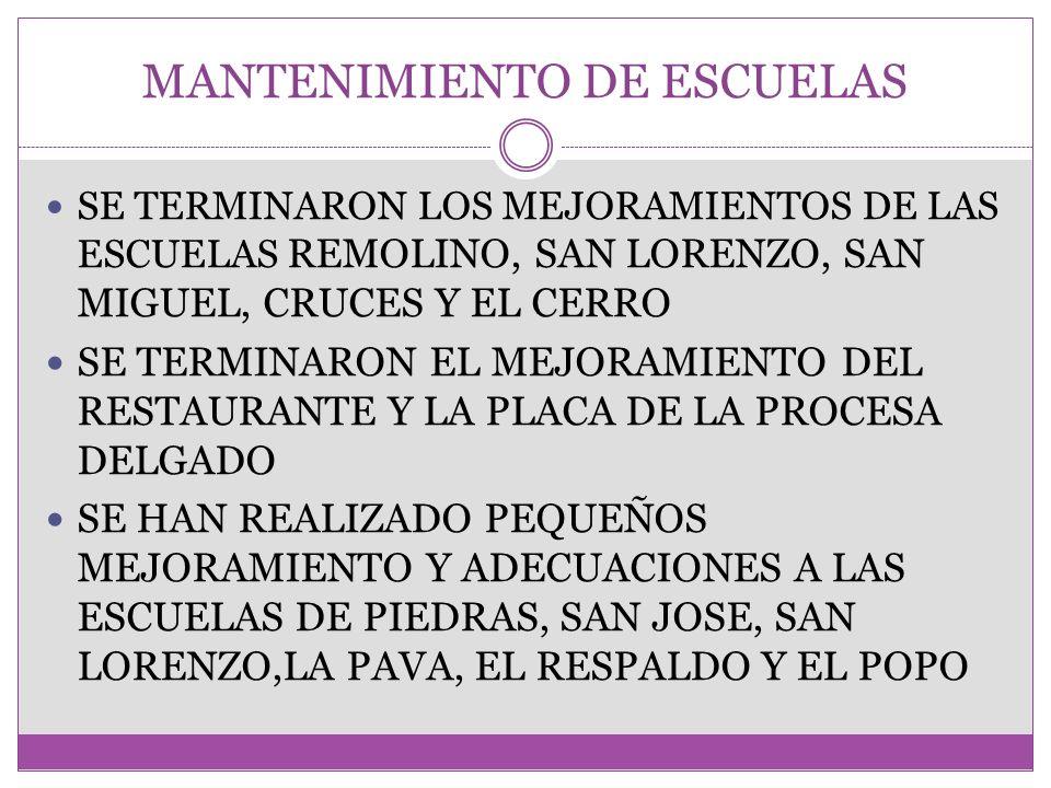 MANTENIMIENTO DE ESCUELAS SE TERMINARON LOS MEJORAMIENTOS DE LAS ESCUELAS REMOLINO, SAN LORENZO, SAN MIGUEL, CRUCES Y EL CERRO SE TERMINARON EL MEJORAMIENTO DEL RESTAURANTE Y LA PLACA DE LA PROCESA DELGADO SE HAN REALIZADO PEQUEÑOS MEJORAMIENTO Y ADECUACIONES A LAS ESCUELAS DE PIEDRAS, SAN JOSE, SAN LORENZO,LA PAVA, EL RESPALDO Y EL POPO