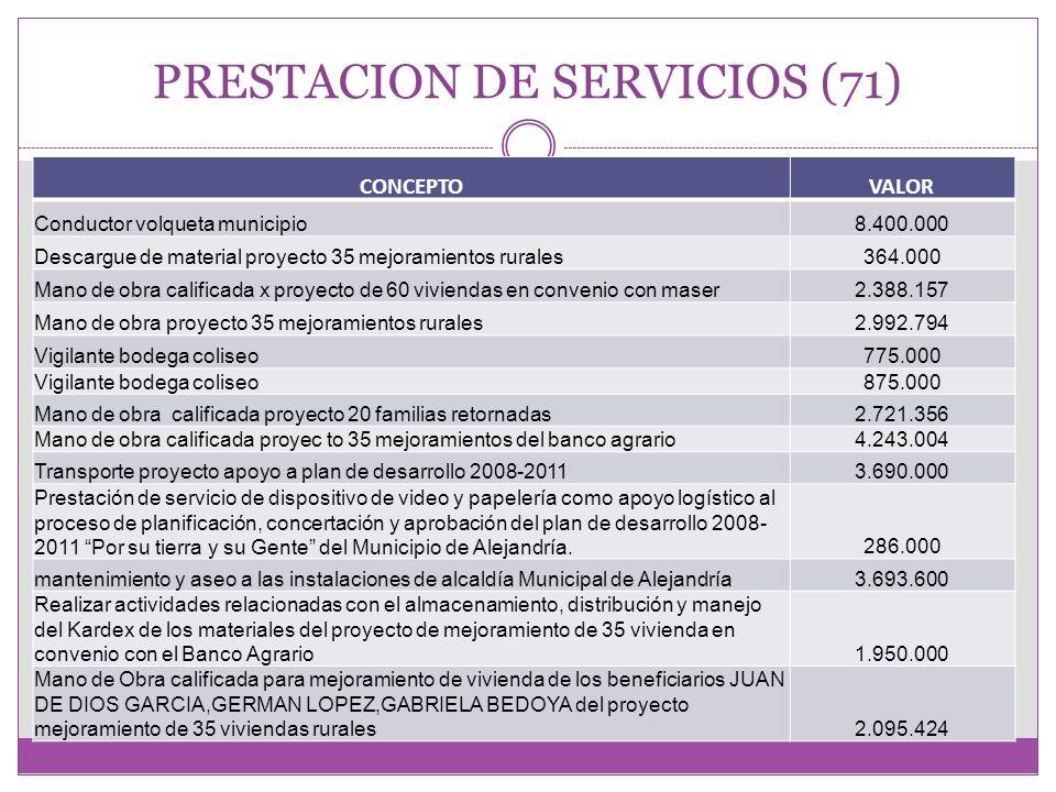 PROYECTOS FINALIZADOS Mejoramiento de los CER REMOLINO, SAN LORENZO, SAN MIGUEL, CRUCES.