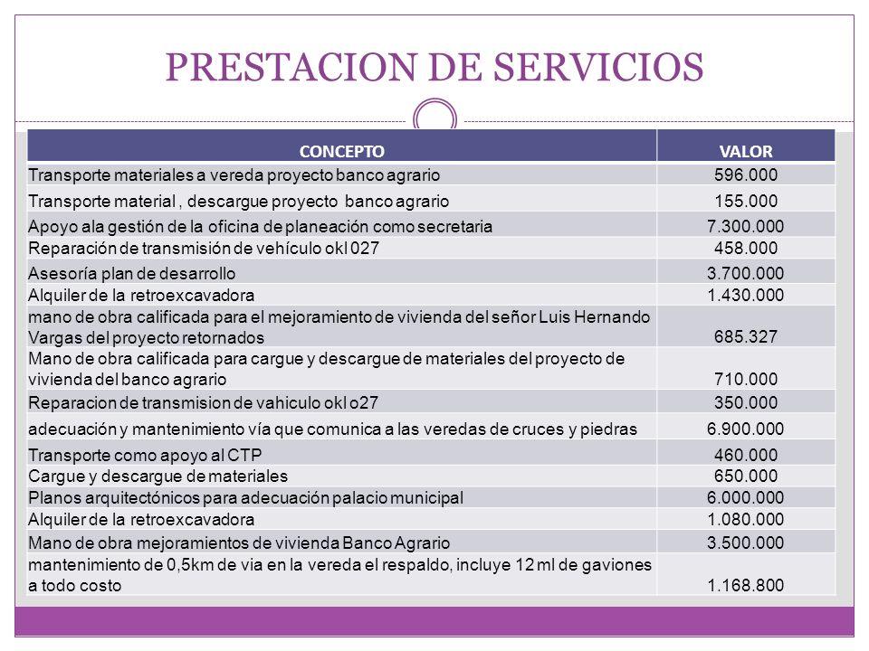 MEJORAMIENTOS DE VIVIENDA SE INICIO EL 2008 CON 5 PROYECTOS DE MEJORAMIENTO DE VIVIENDA 20 RETORNADOS( FINALIZADO) 40 RURALES CON BANCO AGRARIO(FINALIZADO) 35 RURALES CON VIVA( EN EJECUCION) 35 RURALES CON BANCO AGRARIO(EN EJECUCION) 60 URBANAS CON MASER(EN EJECUCION) SE HAN REALIZADO 48 MEJORAMIENTO EN 2008.