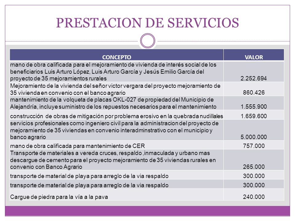 GRACIAS OFICINA DE PLANEACIÓN, OBRAS PUBLICAS Y VIVIENDA