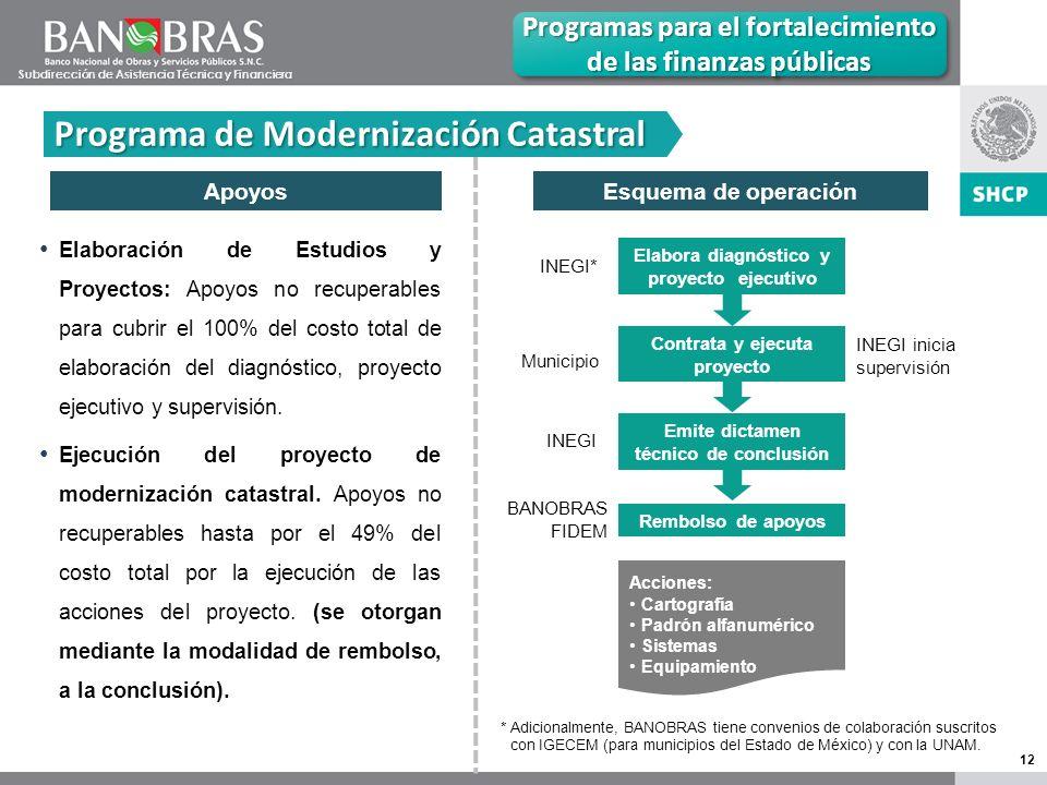 12 Programa de Modernización Catastral Programas para el fortalecimiento de las finanzas públicas Elaboración de Estudios y Proyectos: Apoyos no recuperables para cubrir el 100% del costo total de elaboración del diagnóstico, proyecto ejecutivo y supervisión.