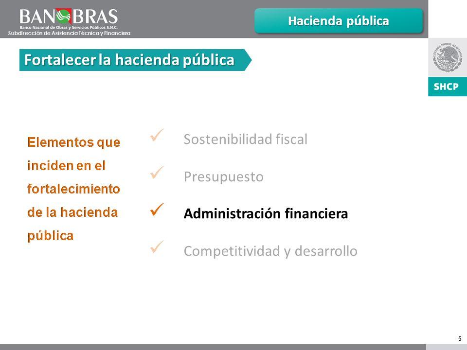 5 Sostenibilidad fiscal Presupuesto Administración financiera Competitividad y desarrollo Hacienda pública Fortalecer la hacienda pública