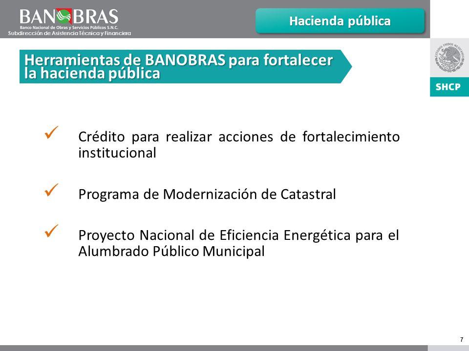 7 Crédito para realizar acciones de fortalecimiento institucional Programa de Modernización de Catastral Proyecto Nacional de Eficiencia Energética para el Alumbrado Público Municipal Hacienda pública Herramientas de BANOBRAS para fortalecer la hacienda pública
