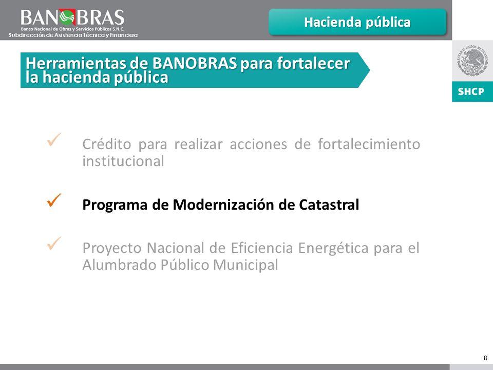 8 Crédito para realizar acciones de fortalecimiento institucional Programa de Modernización de Catastral Proyecto Nacional de Eficiencia Energética para el Alumbrado Público Municipal Hacienda pública Herramientas de BANOBRAS para fortalecer la hacienda pública