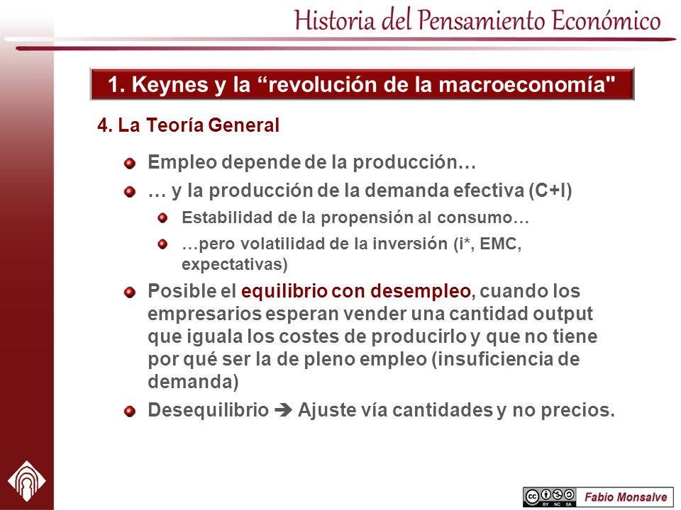 1. Keynes y la revolución de la macroeconomía