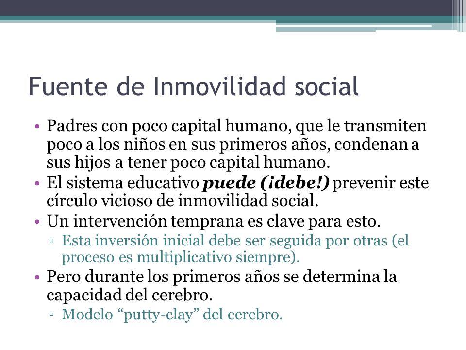 Fuente de Inmovilidad social Padres con poco capital humano, que le transmiten poco a los niños en sus primeros años, condenan a sus hijos a tener poco capital humano.